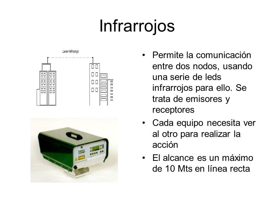 Infrarrojos Permite la comunicación entre dos nodos, usando una serie de leds infrarrojos para ello. Se trata de emisores y receptores.