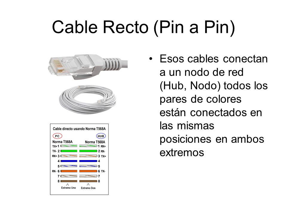 Cable Recto (Pin a Pin)