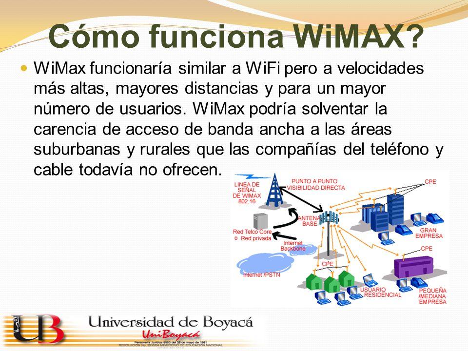 Cómo funciona WiMAX