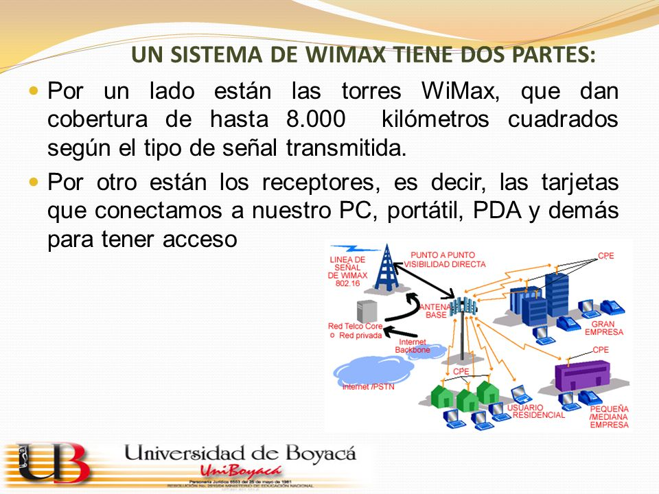 UN SISTEMA DE WIMAX TIENE DOS PARTES: