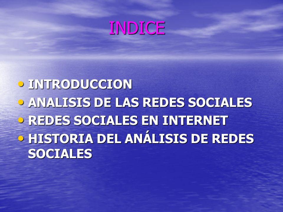 INDICE INTRODUCCION ANALISIS DE LAS REDES SOCIALES