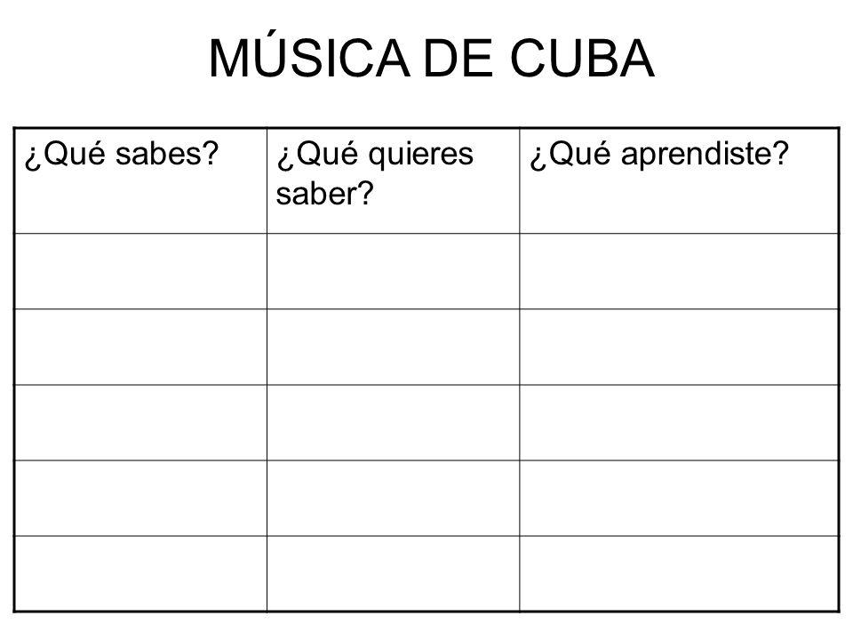 MÚSICA DE CUBA ¿Qué sabes ¿Qué quieres saber ¿Qué aprendiste