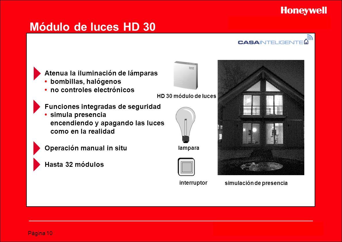 Módulo de luces HD 30 Atenua la iluminación de lámparas • bombillas, halógenos • no controles electrónicos.