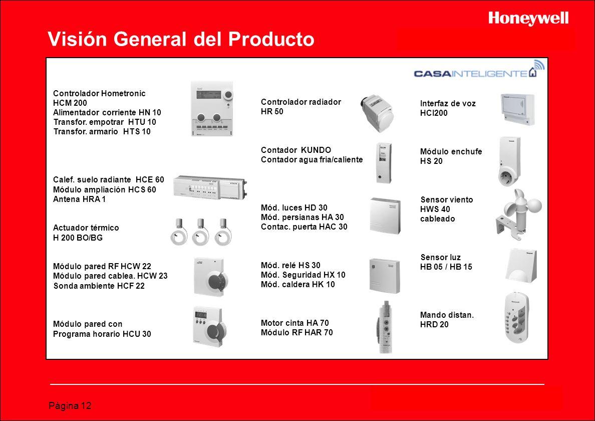 Visión General del Producto