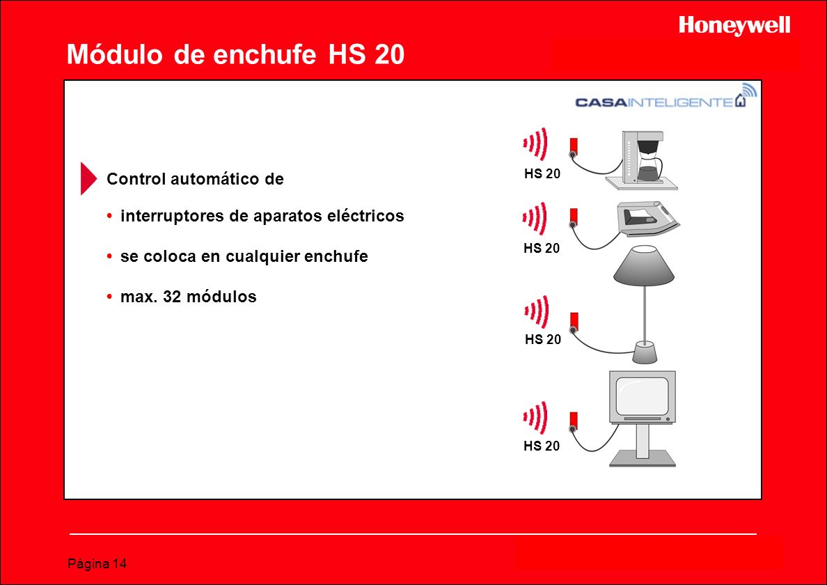 Módulo de enchufe HS 20 Control automático de