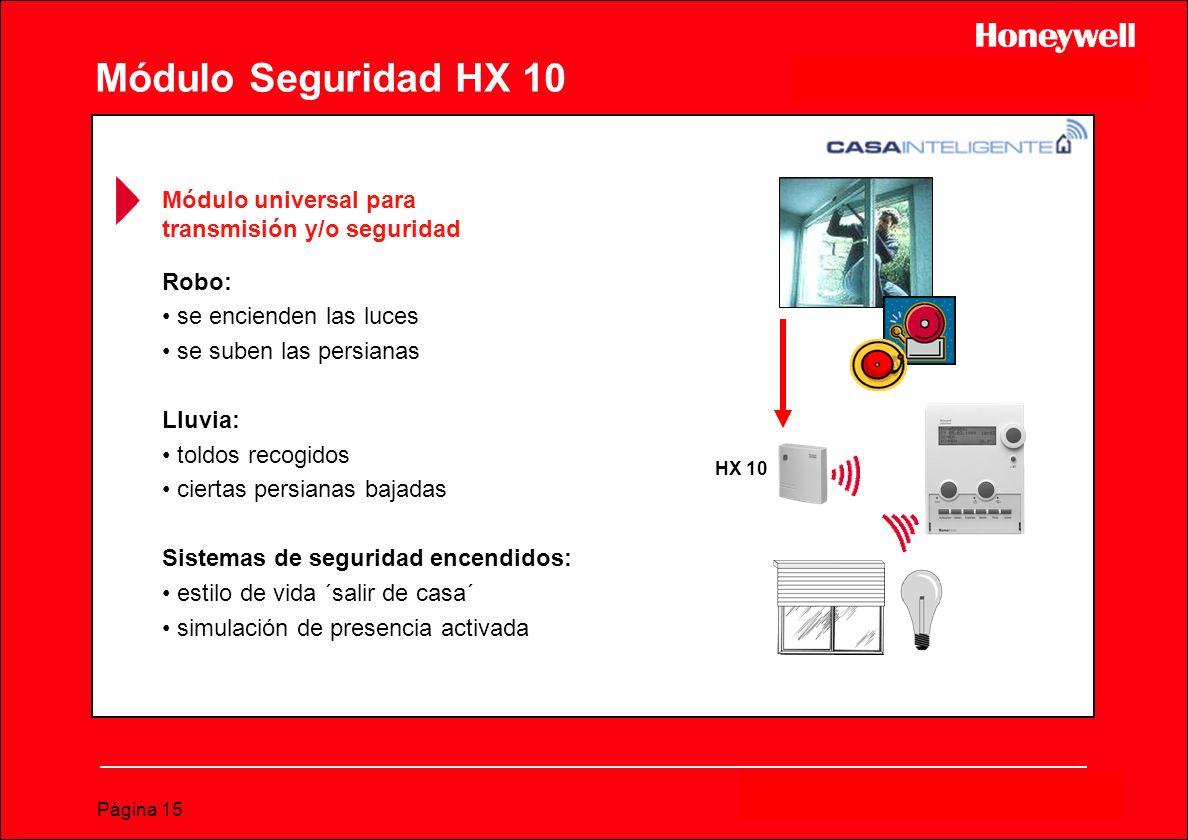 Módulo Seguridad HX 10 Módulo universal para transmisión y/o seguridad