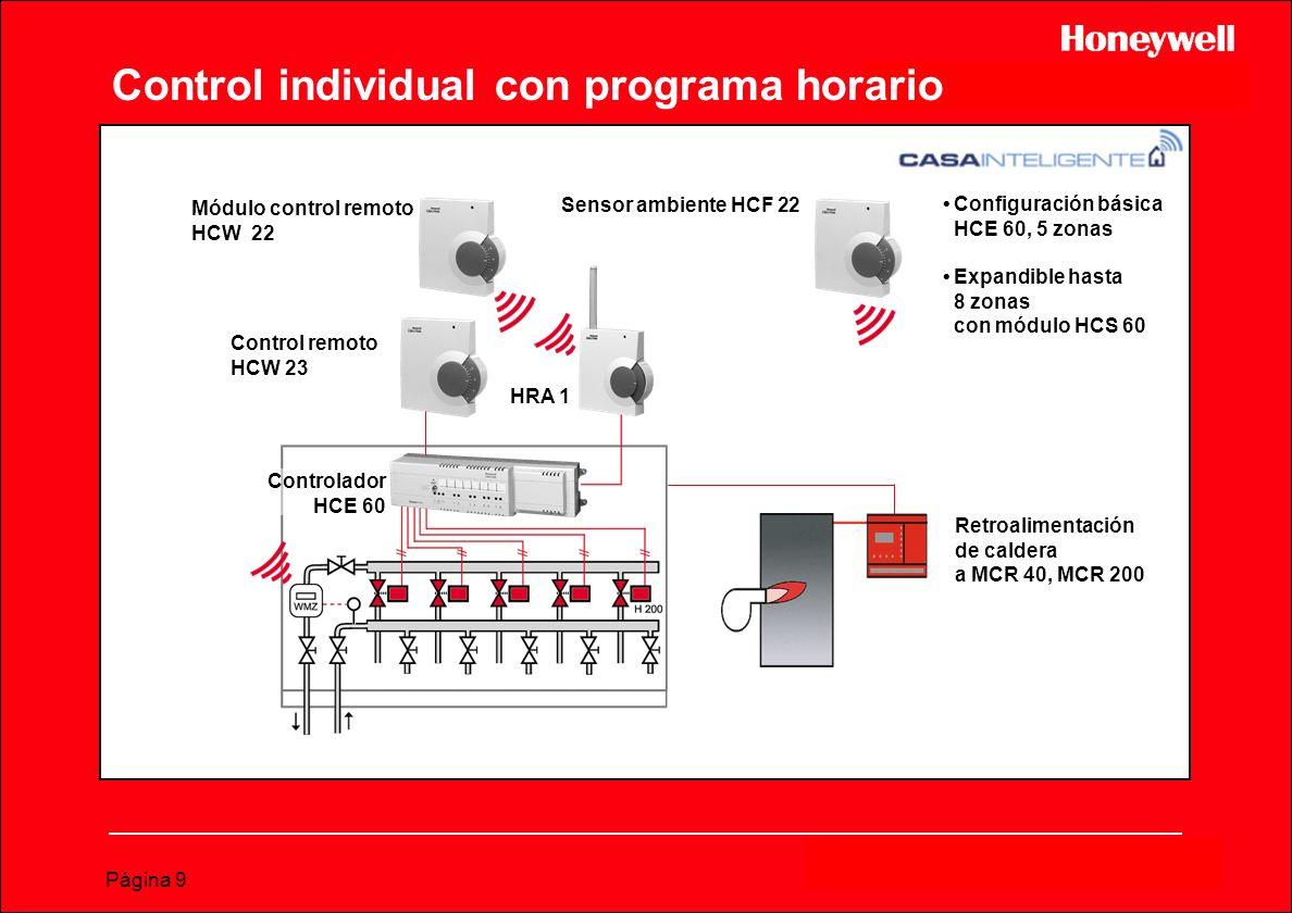 Control individual con programa horario