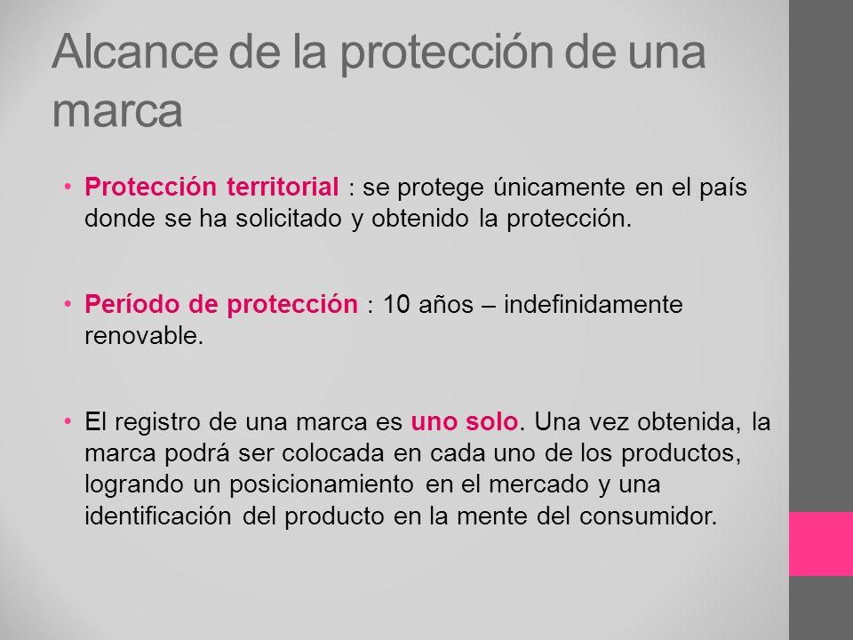 Alcance de la protección de una marca