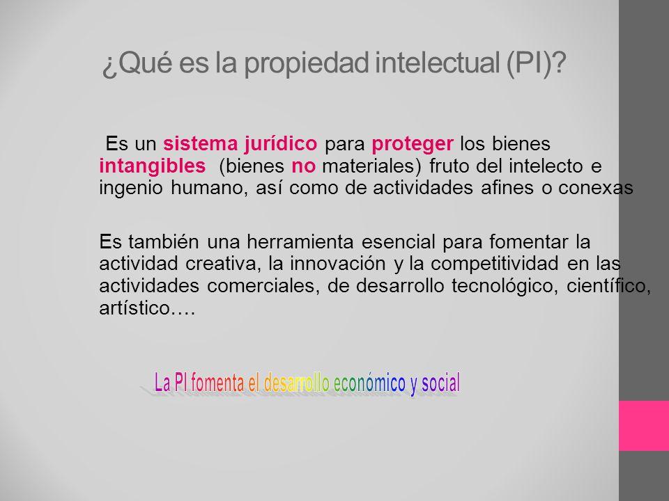 ¿Qué es la propiedad intelectual (PI)