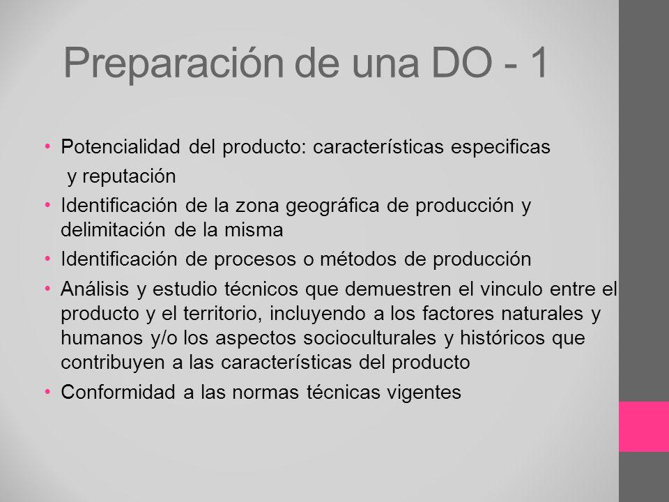 Preparación de una DO - 1 Potencialidad del producto: características especificas. y reputación.