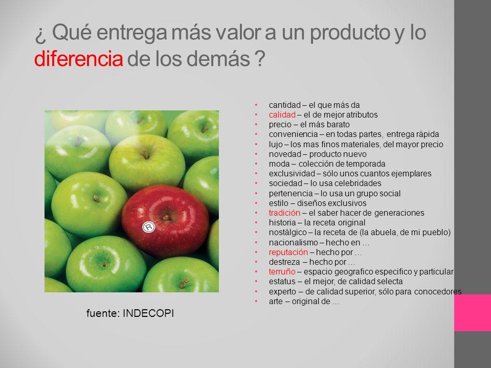 ¿ Qué entrega más valor a un producto y lo diferencia de los demás
