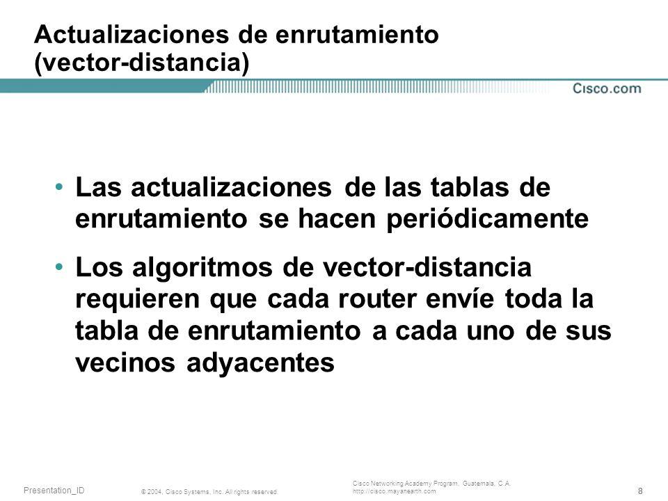 Actualizaciones de enrutamiento (vector-distancia)