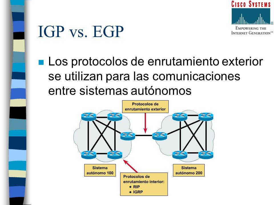 IGP vs.