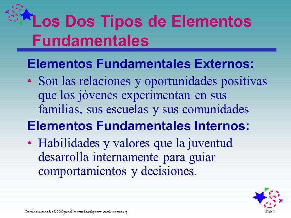 Los Dos Tipos de Elementos Fundamentales