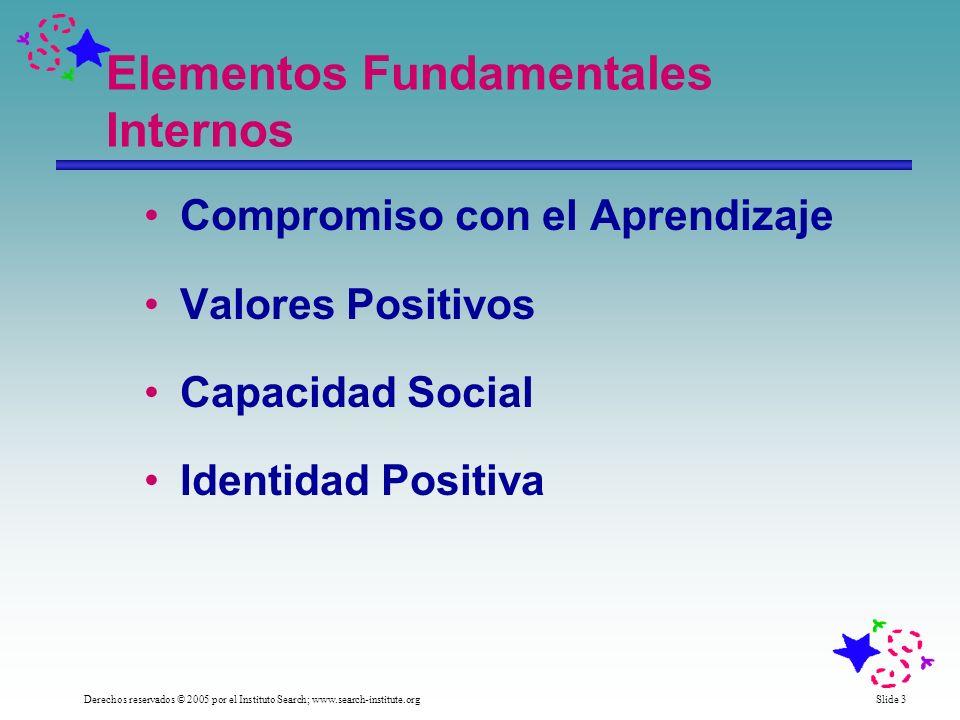 Elementos Fundamentales Internos