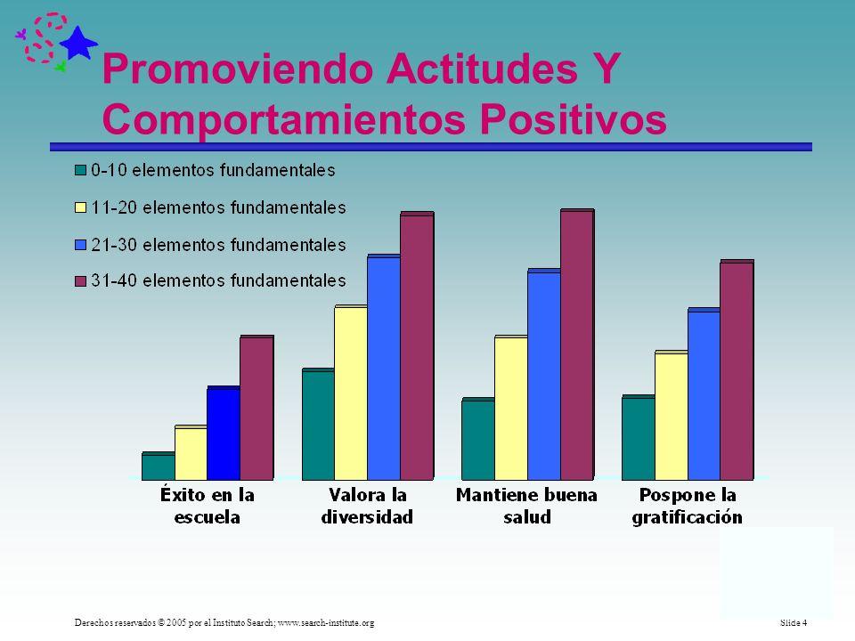 Promoviendo Actitudes Y Comportamientos Positivos