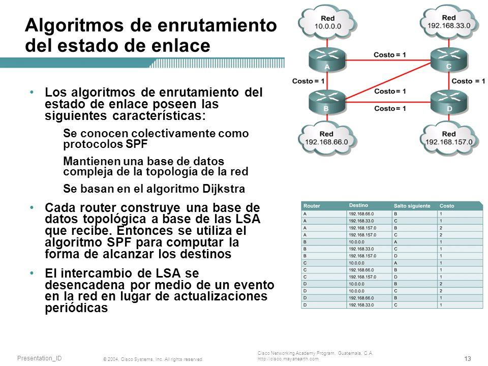 Algoritmos de enrutamiento del estado de enlace