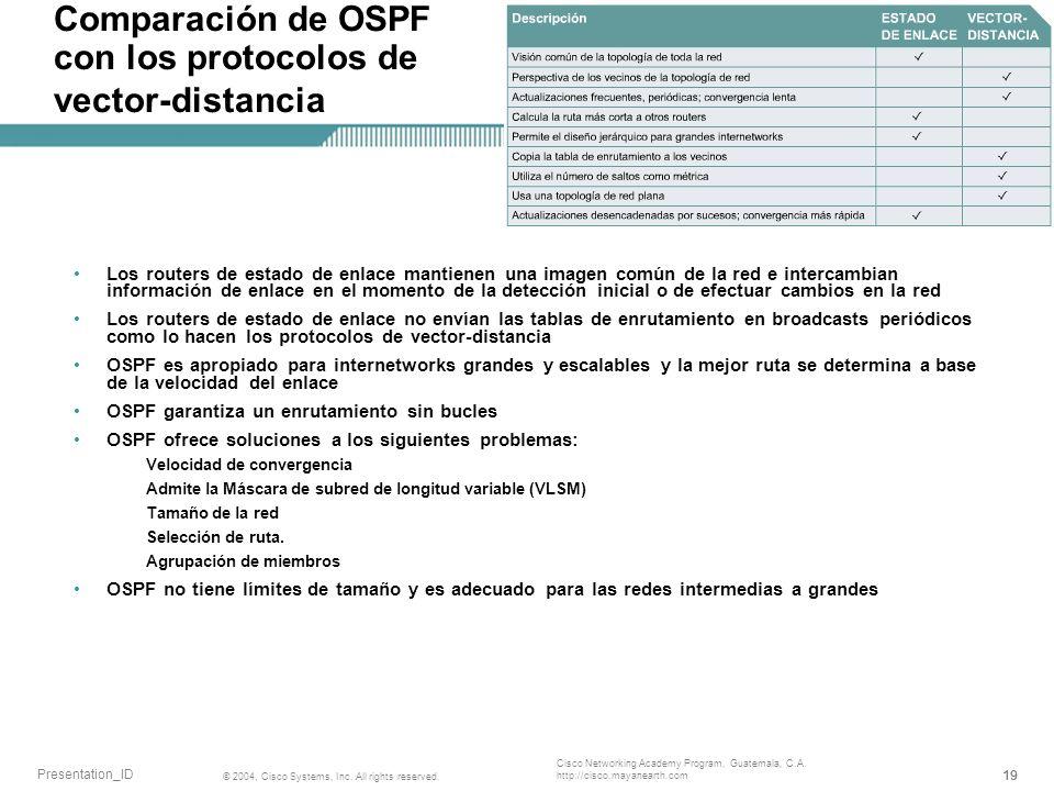 Comparación de OSPF con los protocolos de vector-distancia
