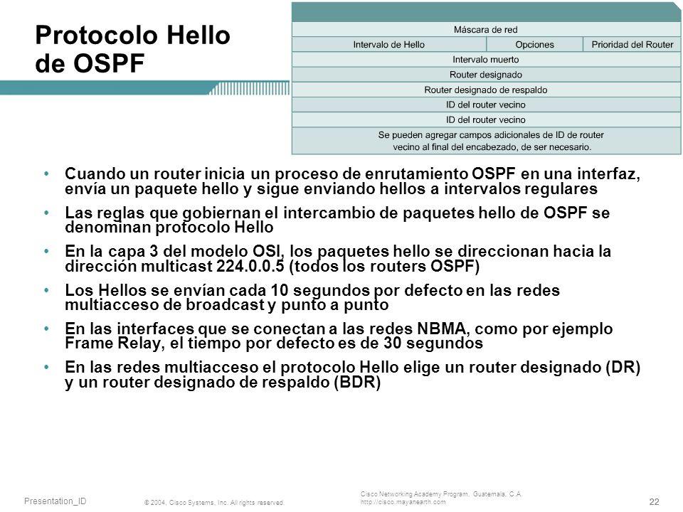 Protocolo Hello de OSPF