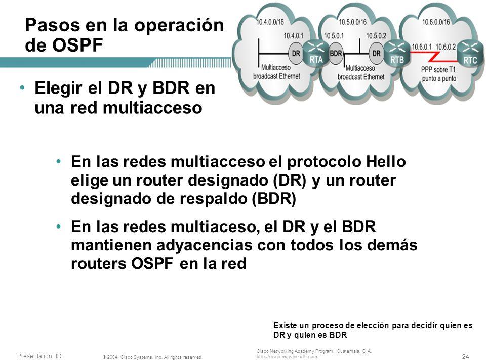 Pasos en la operación de OSPF