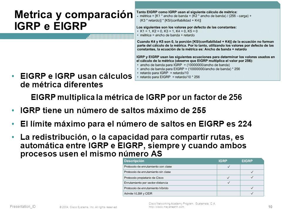 Metrica y comparación IGRP e EIGRP