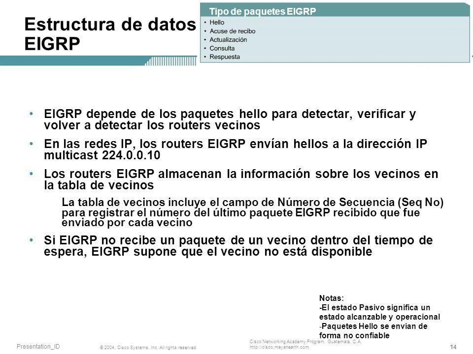 Estructura de datos EIGRP