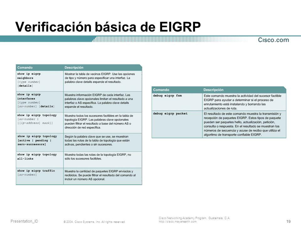 Verificación básica de EIGRP