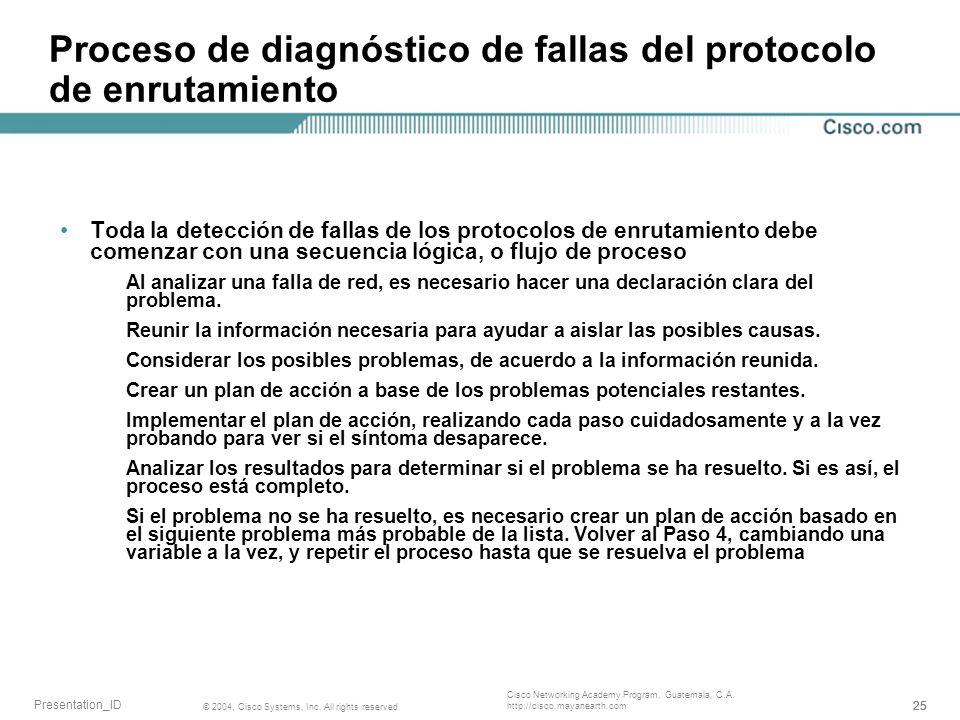 Proceso de diagnóstico de fallas del protocolo de enrutamiento