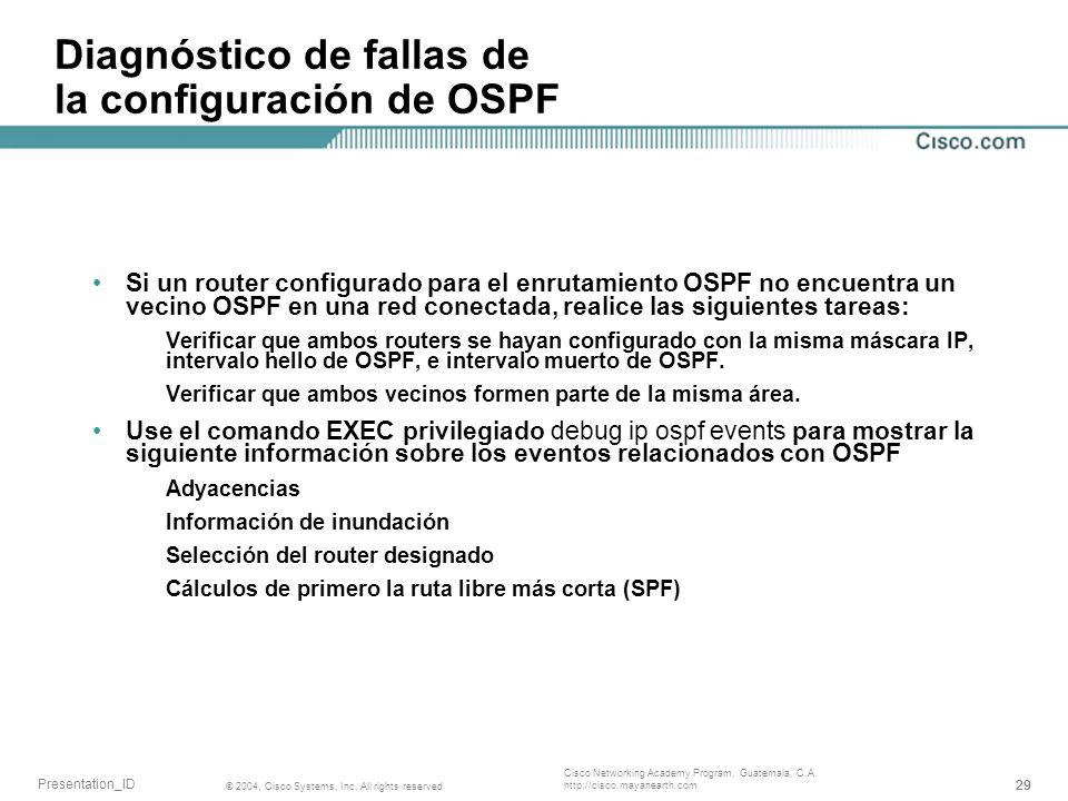 Diagnóstico de fallas de la configuración de OSPF