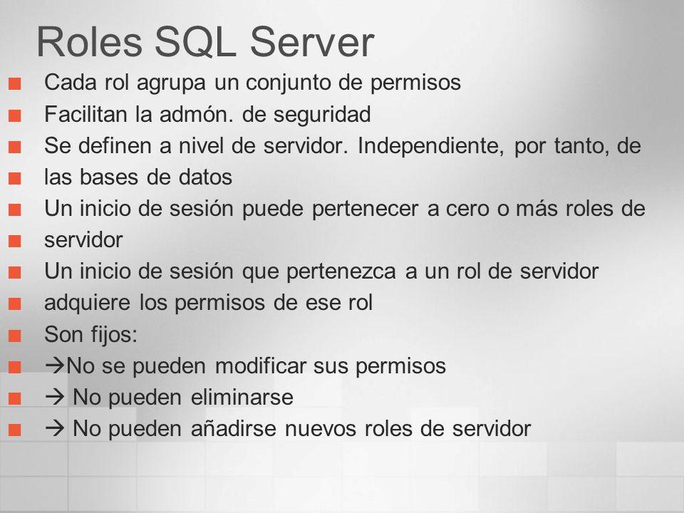 Roles SQL Server Cada rol agrupa un conjunto de permisos