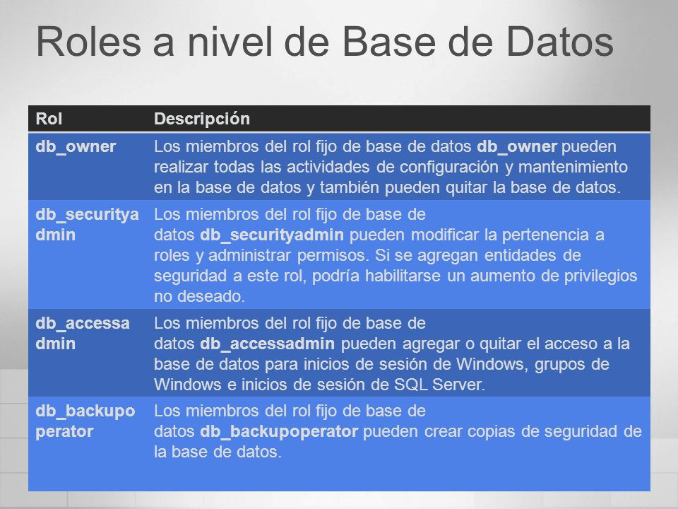 Roles a nivel de Base de Datos