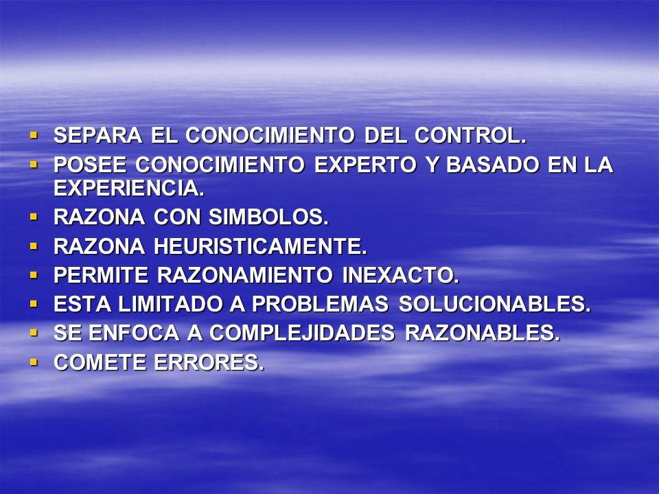 SEPARA EL CONOCIMIENTO DEL CONTROL.