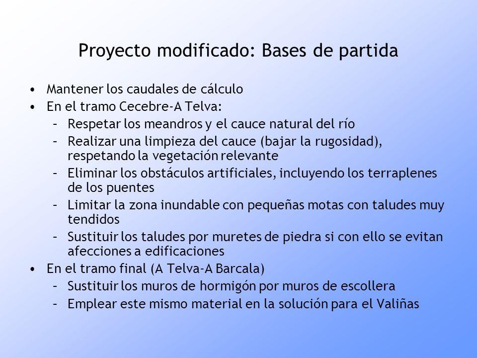 Proyecto modificado: Bases de partida