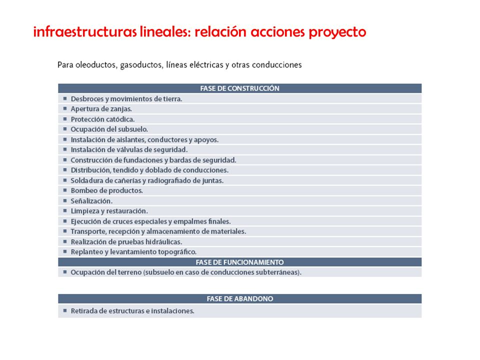 infraestructuras lineales: relación acciones proyecto