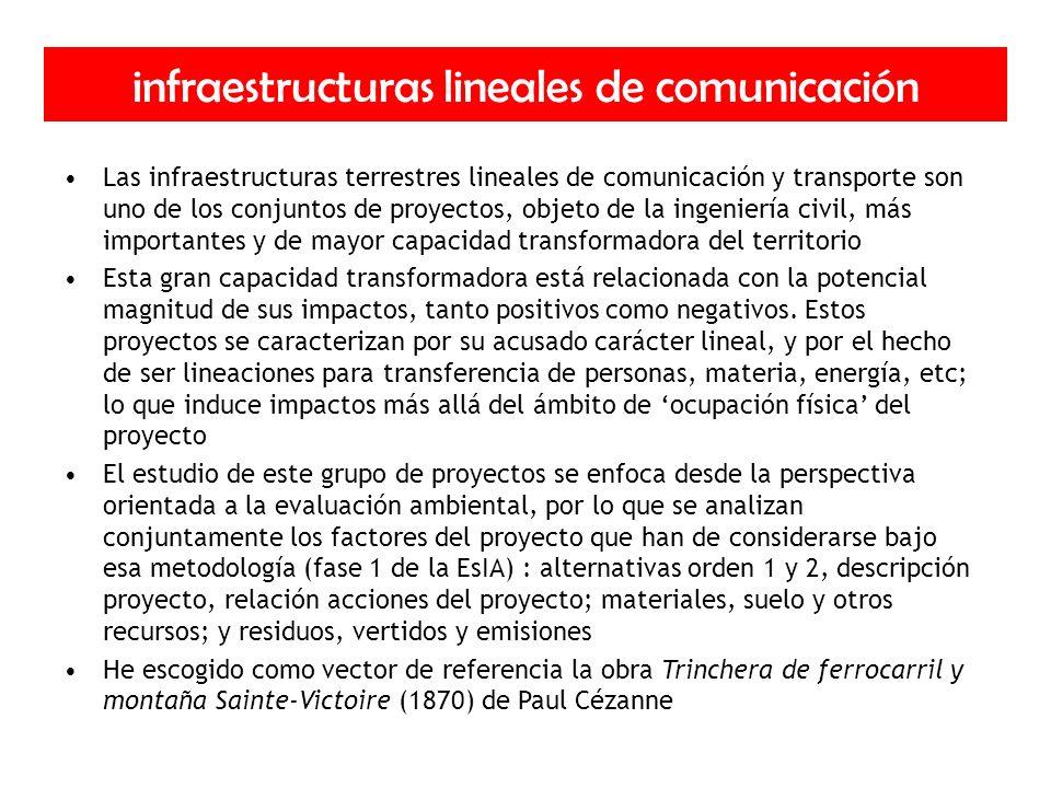 infraestructuras lineales de comunicación