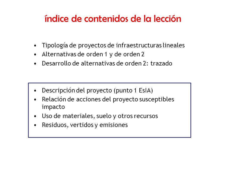 índice de contenidos de la lección