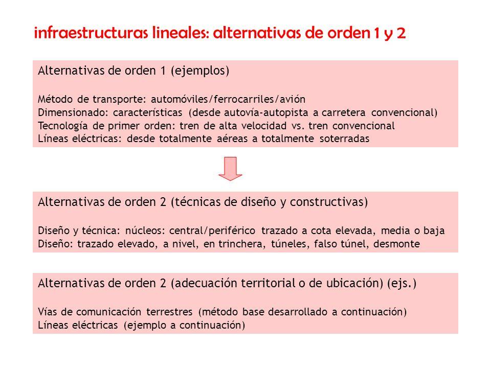 infraestructuras lineales: alternativas de orden 1 y 2