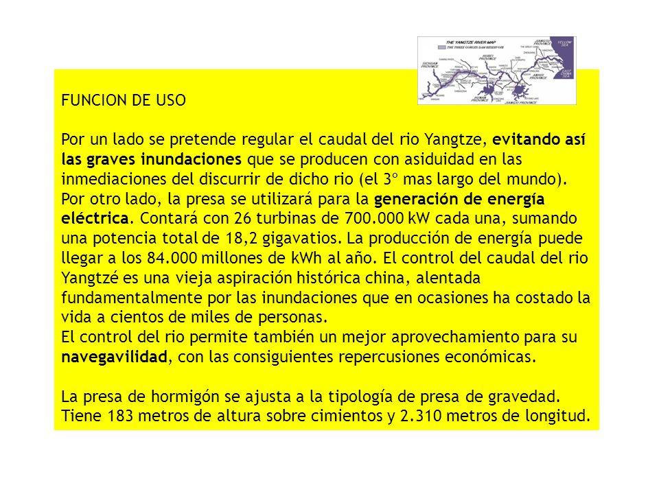 FUNCION DE USO