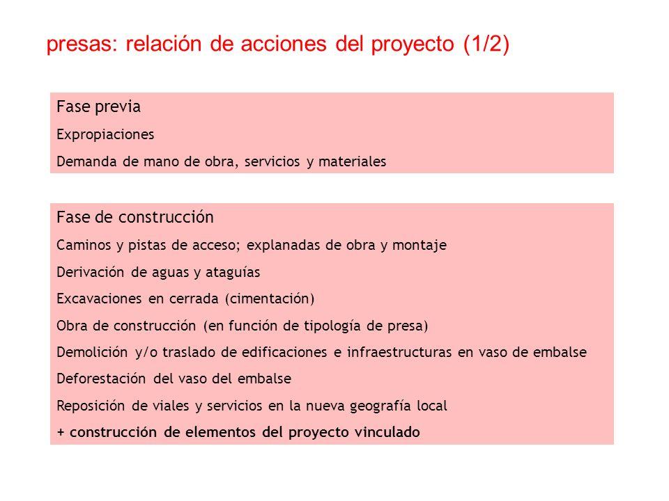 presas: relación de acciones del proyecto (1/2)