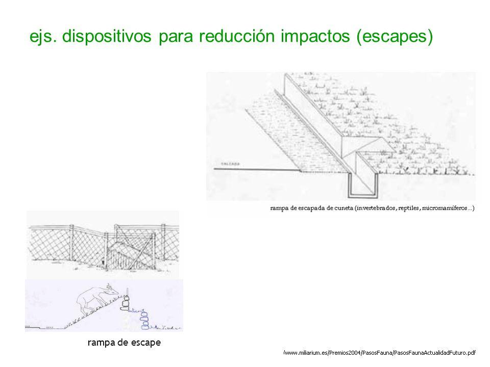 ejs. dispositivos para reducción impactos (escapes)