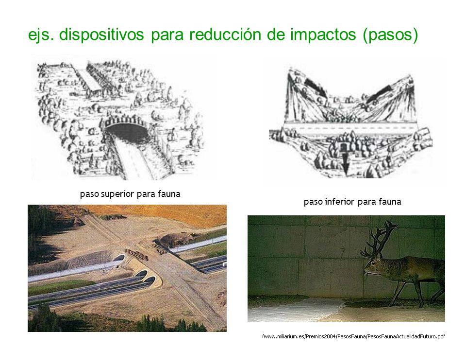 ejs. dispositivos para reducción de impactos (pasos)