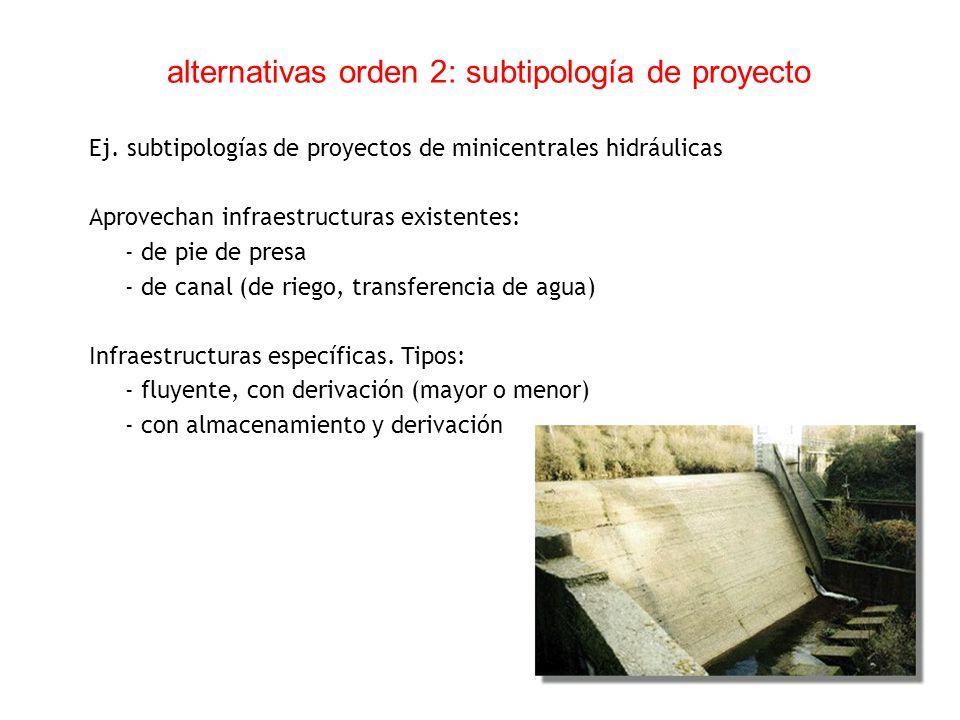 alternativas orden 2: subtipología de proyecto