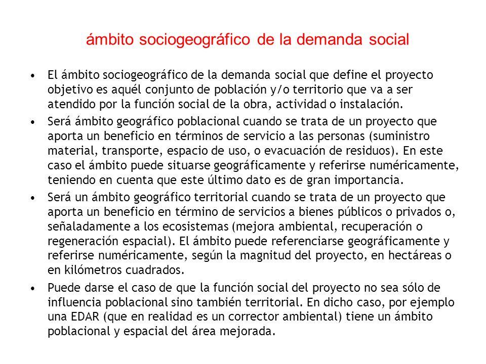ámbito sociogeográfico de la demanda social