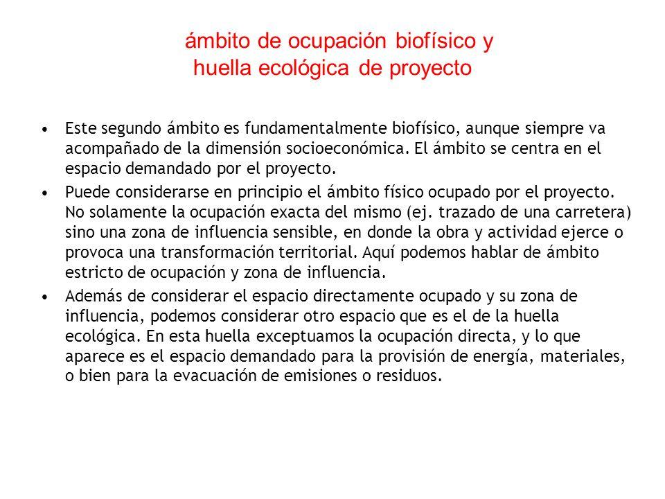 ámbito de ocupación biofísico y huella ecológica de proyecto