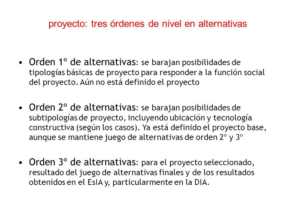 proyecto: tres órdenes de nivel en alternativas