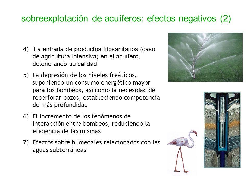 sobreexplotación de acuíferos: efectos negativos (2)