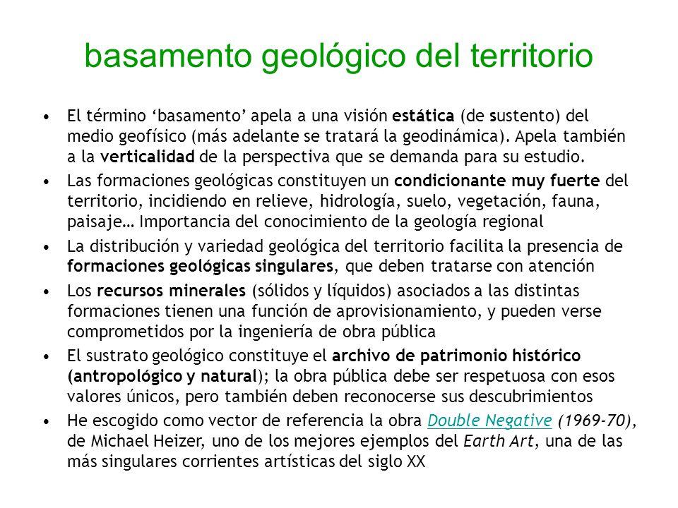 basamento geológico del territorio