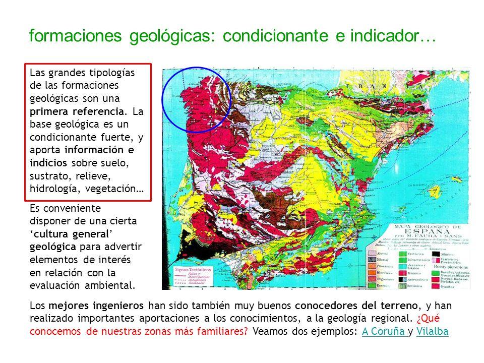 formaciones geológicas: condicionante e indicador…
