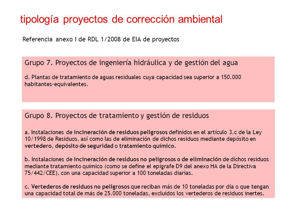 tipología proyectos de corrección ambiental