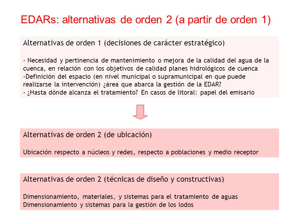 EDARs: alternativas de orden 2 (a partir de orden 1)